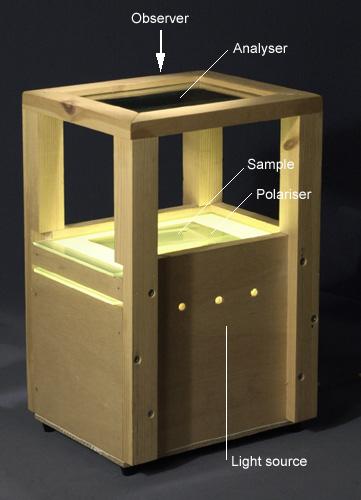 Photo of a light box