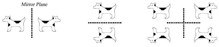 Examples of mirror symmetry