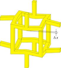 Open cell bending