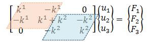 DoITPoMS - TLP Library Finite Element Method - Direct