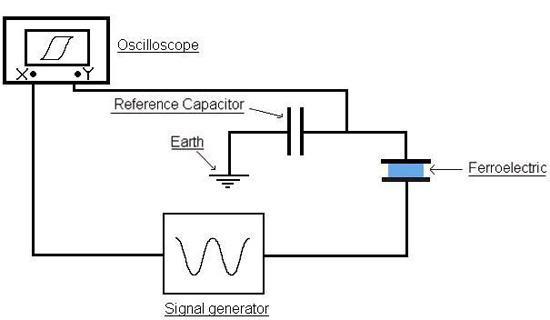 Diagram of Sawyer-Tower circuit