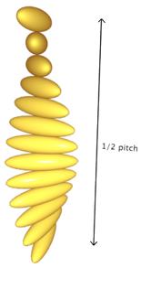 Diagram of choleristic crystals